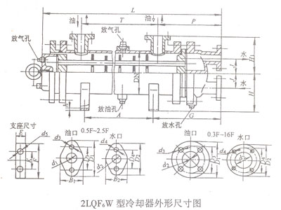 2LQF6W型冷却器